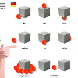 прийменники в німецькій мові PRӒPOSITIONEN