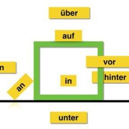 предлоги немецкий язык